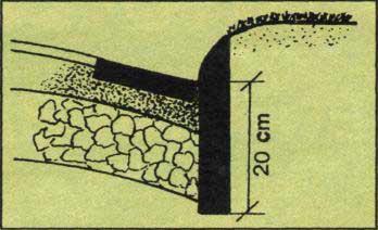 Průřez pískovanou cestou s obrubníkem a podélnou dlážděnou svodnicívody. Na oblouk obrubníku vkusně navazuje trávník