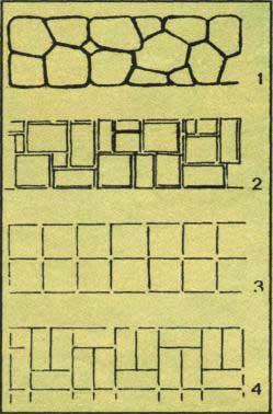 Různé typy dlážděných cest: 1 - z plochých neopracova-ných kamenů, 2-z přírodních opracovaných kamenů, 3 - z betonových dlaždic, 4-z cihel