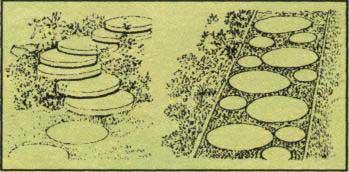 V moderní zahradní architektuře se uplatňují, především v atriích, kulaté cementové šlapáky. Působí velmi pěkně a jsou vhodné i na schody (vlevo)